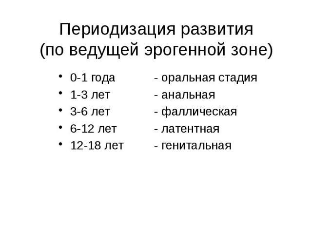 Периодизация развития (по ведущей эрогенной зоне) 0-1 года 1-3 лет 3-6 лет 6-12 лет 12-18 лет