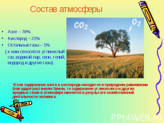 Азот – 78% Азот – 78% Кислород – 21% Остальные газы – 1% ( к ним относятся: углекислый газ, водяной пар, озон, гелий, водород и другие газы)