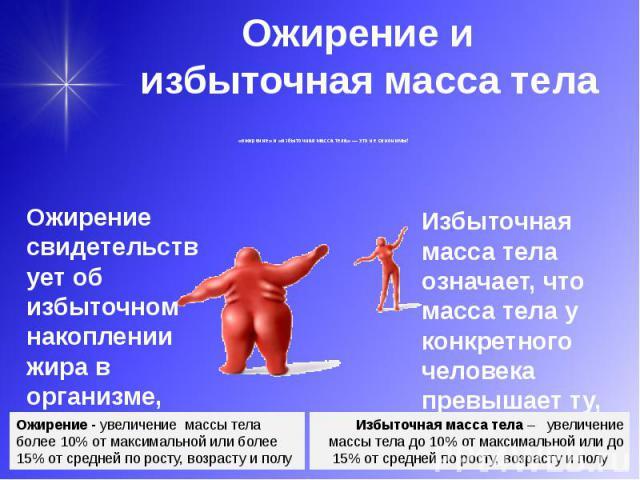 Ожирение и избыточная масса тела «ожирение» и «избыточная масса тела» — это не синонимы!