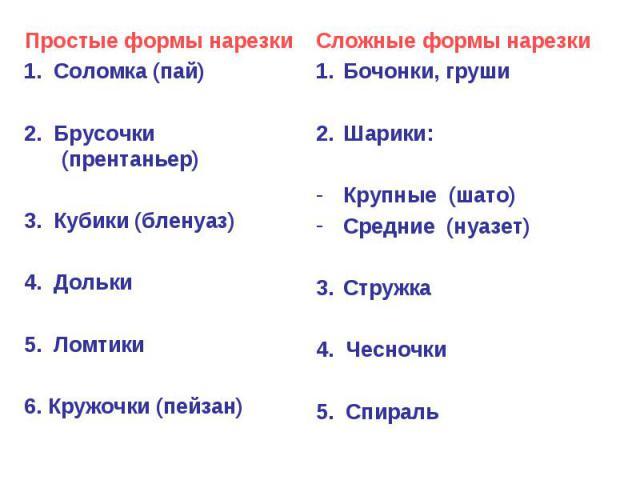 Простые формы нарезки Простые формы нарезки 1. Соломка (пай) 2. Брусочки (прентаньер) 3. Кубики (бленуаз) 4. Дольки 5. Ломтики 6. Кружочки (пейзан)