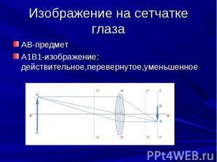 АВ-предмет АВ-предмет А1В1-изображение: действительное,перевернутое,уменьшенное