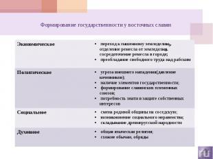 Формирование государственности у восточных славян