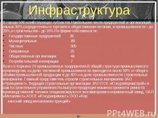 Инфраструктура В городе 508 хозяйствующих субъектов.Наибольшее число предприятий