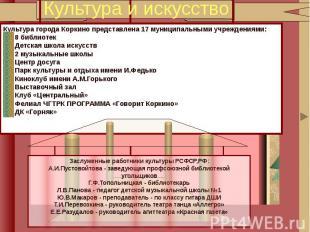 Культура и искусство Культура города Коркино представлена 17 муниципальными учре