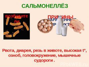 САЛЬМОНЕЛЛЁЗ