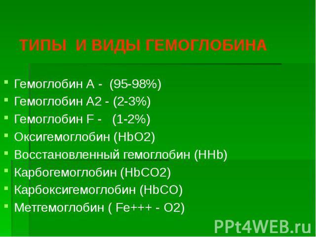 ТИПЫ И ВИДЫ ГЕМОГЛОБИНА Гемоглобин А - (95-98%) Гемоглобин А2 - (2-3%) Гемоглобин F - (1-2%) Оксигемоглобин (HbO2) Восстановленный гемоглобин (HHb) Карбогемоглобин (HbCO2) Карбоксигемоглобин (HbCO) Метгемоглобин ( Fe+++ - O2)
