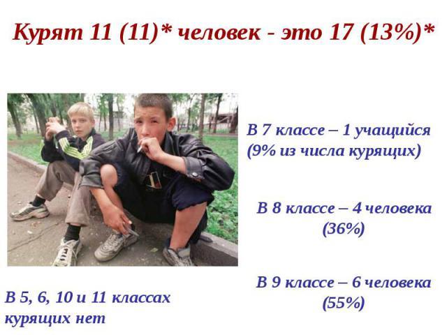 Курят 11 (11)* человек - это 17 (13%)*