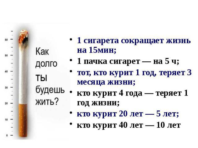 1 сигарета сокращает жизнь на 15мин; 1 пачка сигарет — на 5 ч; тот, кто курит 1 год, теряет 3 месяца жизни; кто курит 4 года — теряет 1 год жизни; кто курит 20 лет — 5 лет; кто курит 40 лет — 10 лет