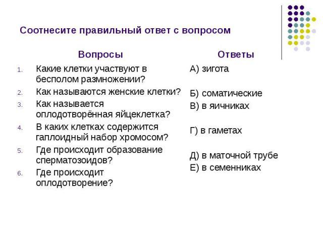 Соотнесите правильный ответ с вопросом