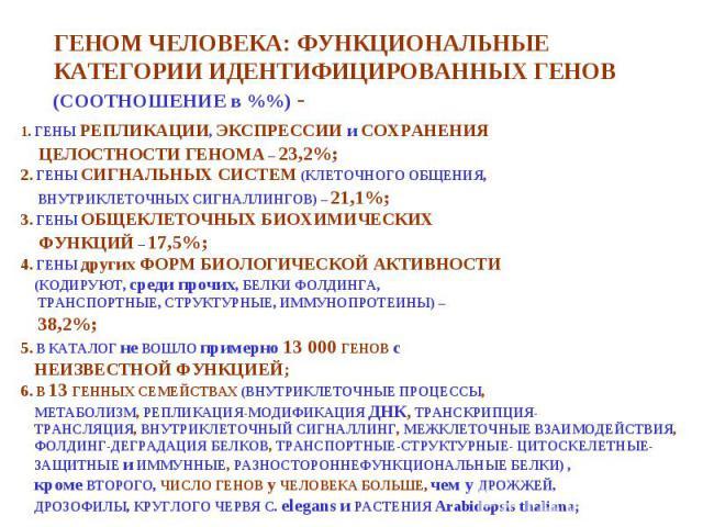 1. ГЕНЫ РЕПЛИКАЦИИ, ЭКСПРЕССИИ и СОХРАНЕНИЯ 1. ГЕНЫ РЕПЛИКАЦИИ, ЭКСПРЕССИИ и СОХРАНЕНИЯ ЦЕЛОСТНОСТИ ГЕНОМА – 23,2%; 2. ГЕНЫ СИГНАЛЬНЫХ СИСТЕМ (КЛЕТОЧНОГО ОБЩЕНИЯ, ВНУТРИКЛЕТОЧНЫХ СИГНАЛЛИНГОВ) – 21,1%; 3. ГЕНЫ ОБЩЕКЛЕТОЧНЫХ БИОХИМИЧЕСКИХ ФУНКЦИЙ – 1…