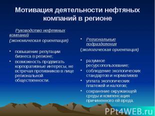 Мотивация деятельности нефтяных компаний в регионе Руководство нефтяных компаний