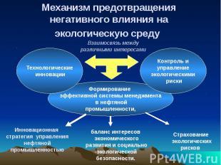 Механизм предотвращения негативного влияния на экологическую среду