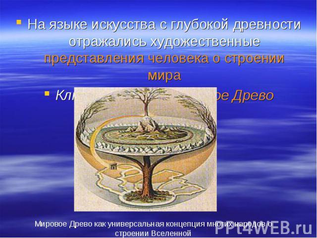 На языке искусства с глубокой древности отражались художественные представления человека о строении мира На языке искусства с глубокой древности отражались художественные представления человека о строении мира Ключевой образ: Мировое Древо