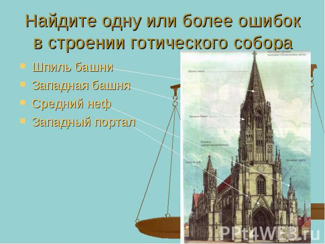 Найдите одну или более ошибок в строении готического собора Шпиль башни Западная башня Средний неф Западный портал