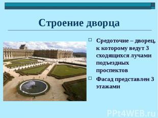 Средоточие – дворец, к которому ведут 3 сходящихся лучами подъездных проспектов