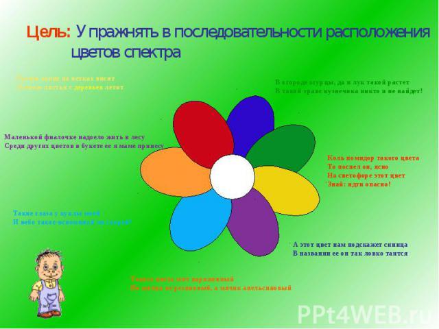 Цель: Упражнять в последовательности расположения цветов спектра