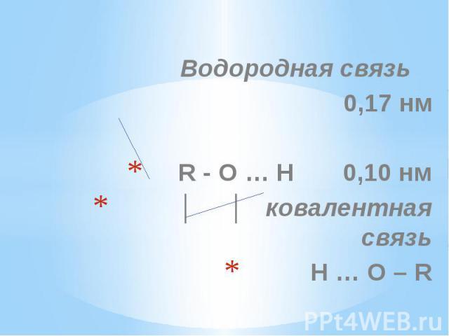Водородная связь Водородная связь 0,17 нм R - O … H 0,10 нм │ │ ковалентная связь H … O – R