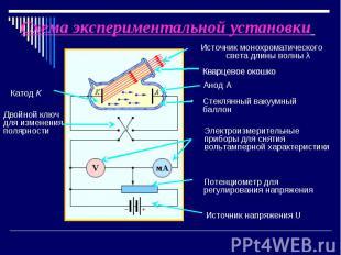 Схема экспериментальной установки