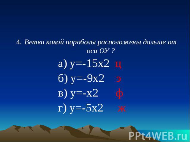 4. Ветви какой параболы расположены дальше от оси ОУ ? 4. Ветви какой параболы расположены дальше от оси ОУ ? а) у=-15х2 ц б) у=-9х2 э в) у=-х2 ф г) у=-5х2 ж