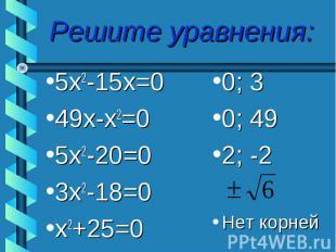 5х2-15х=0 5х2-15х=0 49х-х2=0 5х2-20=0 3х2-18=0 х2+25=0