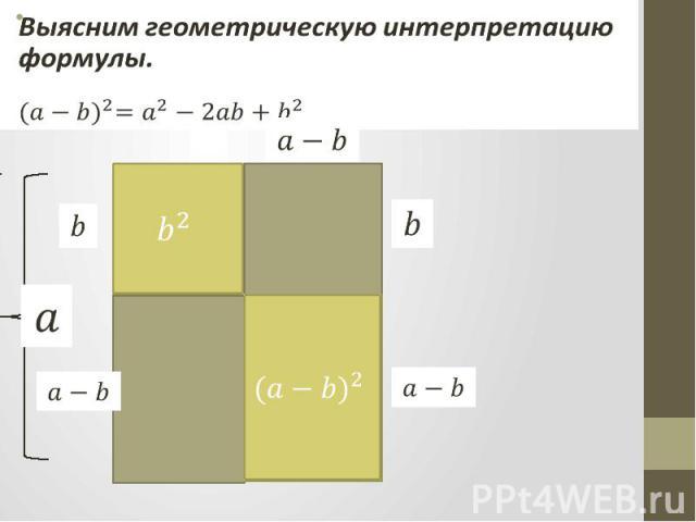 Выясним геометрическую интерпретацию формулы.