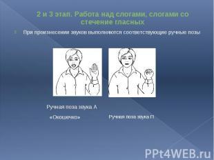 2 и 3 этап. Работа над слогами, слогами со стечение гласных При произнесении зву