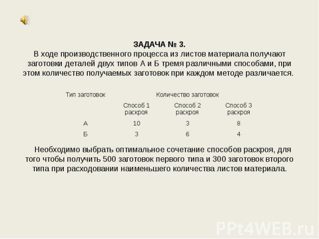 ЗАДАЧА № 3. В ходе производственного процесса из листов материала получают заготовки деталей двух типов А и Б тремя различными способами, при этом количество получаемых заготовок при каждом методе различается. Необходимо выбрать оптимальное сочетани…