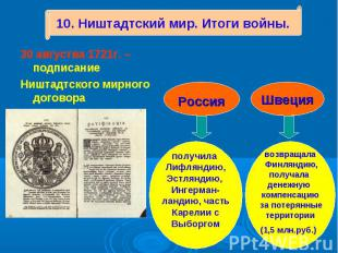 30 августва 1721г. – подписание 30 августва 1721г. – подписание Ништадтского мир