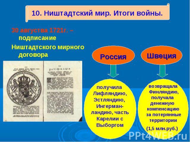 30 августва 1721г. – подписание 30 августва 1721г. – подписание Ништадтского мирного договора