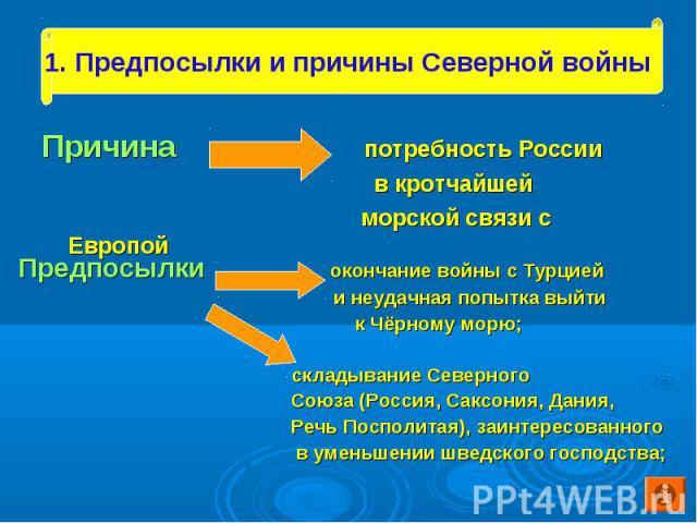 Причина потребность России Причина потребность России в кротчайшей морской связи с Европой