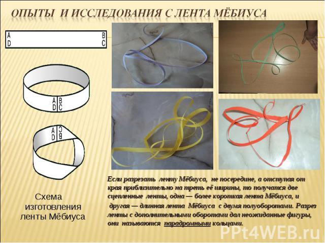 Схема изготовления ленты Мёбиуса Схема изготовления ленты Мёбиуса
