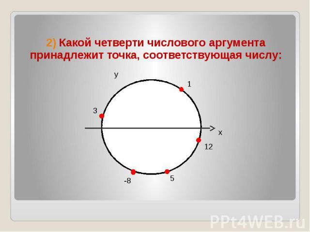 2) Какой четверти числового аргумента принадлежит точка, соответствующая числу: y