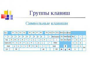 Символьные клавиши Символьные клавиши