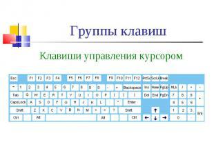 Клавиши управления курсором Клавиши управления курсором