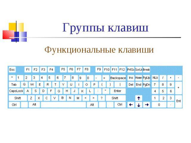 Функциональные клавиши Функциональные клавиши