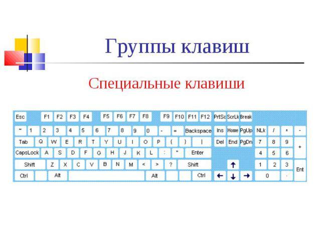 Специальные клавиши Специальные клавиши