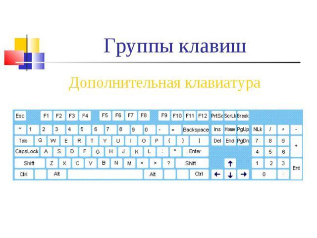 Дополнительная клавиатура Дополнительная клавиатура