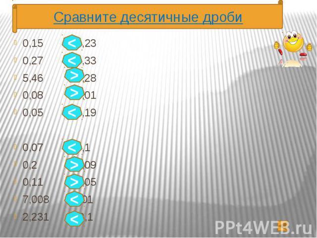 0,15  0,23 0,27 0,33 5,46 5,28 0,08 0,01 0,05 0,19 0,07 0,1 0,2 0,09 0,11 0,05 7,008 7,01 2,231 12,1