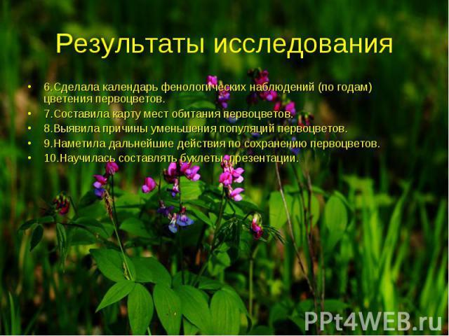 Результаты исследования 6.Сделала календарь фенологических наблюдений (по годам) цветения первоцветов. 7.Составила карту мест обитания первоцветов. 8.Выявила причины уменьшения популяций первоцветов. 9.Наметила дальнейшие действия по сохранению перв…