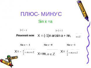 ПЛЮС- МИНУС Sin x =a