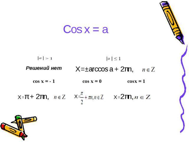 Cos x = a