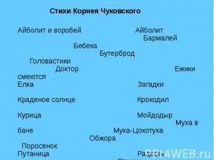 Стихи Корнея Чуковского Стихи Корнея Чуковского Айболит и воробей Айболит Бармал