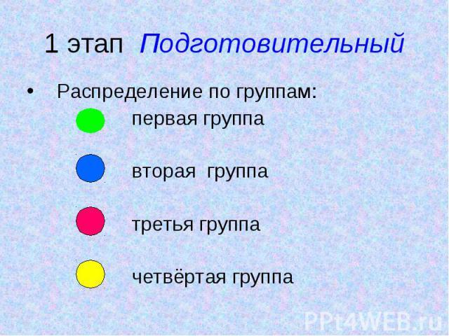 1 этап Подготовительный Распределение по группам: первая группа вторая группа третья группа четвёртая группа