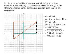 5. Тело из точки М1 с координатами x1 = -5 м, y1 = -3 м переместилось в точку М2