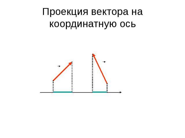 Проекция вектора на координатную ось