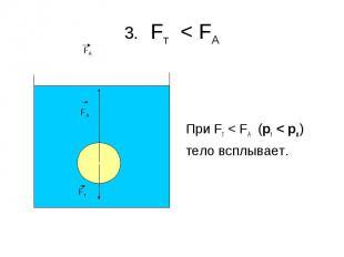 3. Fт < FА