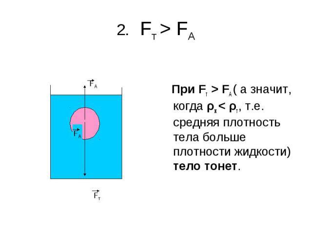 2. Fт > FА