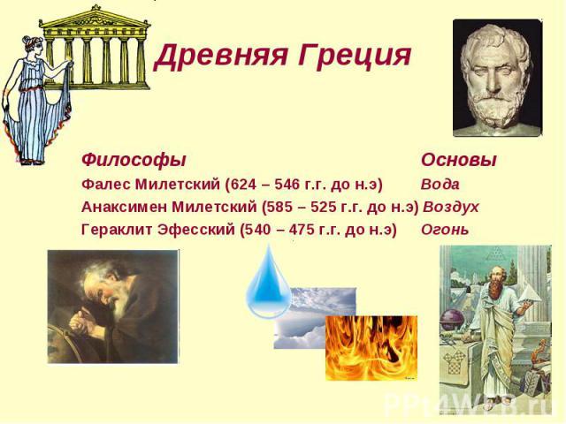 Философы Основы Философы Основы Фалес Милетский (624 – 546 г.г. до н.э) Вода Анаксимен Милетский (585 – 525 г.г. до н.э) Воздух Гераклит Эфесский (540 – 475 г.г. до н.э) Огонь