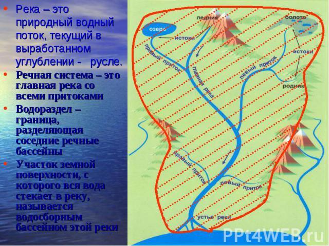 Река – это природный водный поток, текущий в выработанном углублении - русле. Река – это природный водный поток, текущий в выработанном углублении - русле. Речная система – это главная река со всеми притоками Водораздел – граница, разделяющая соседн…