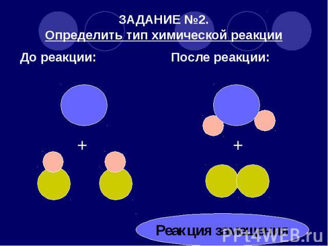 ЗАДАНИЕ №2. Определить тип химической реакции